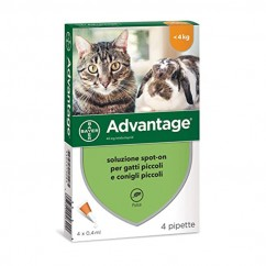 Advantage Spot-On...